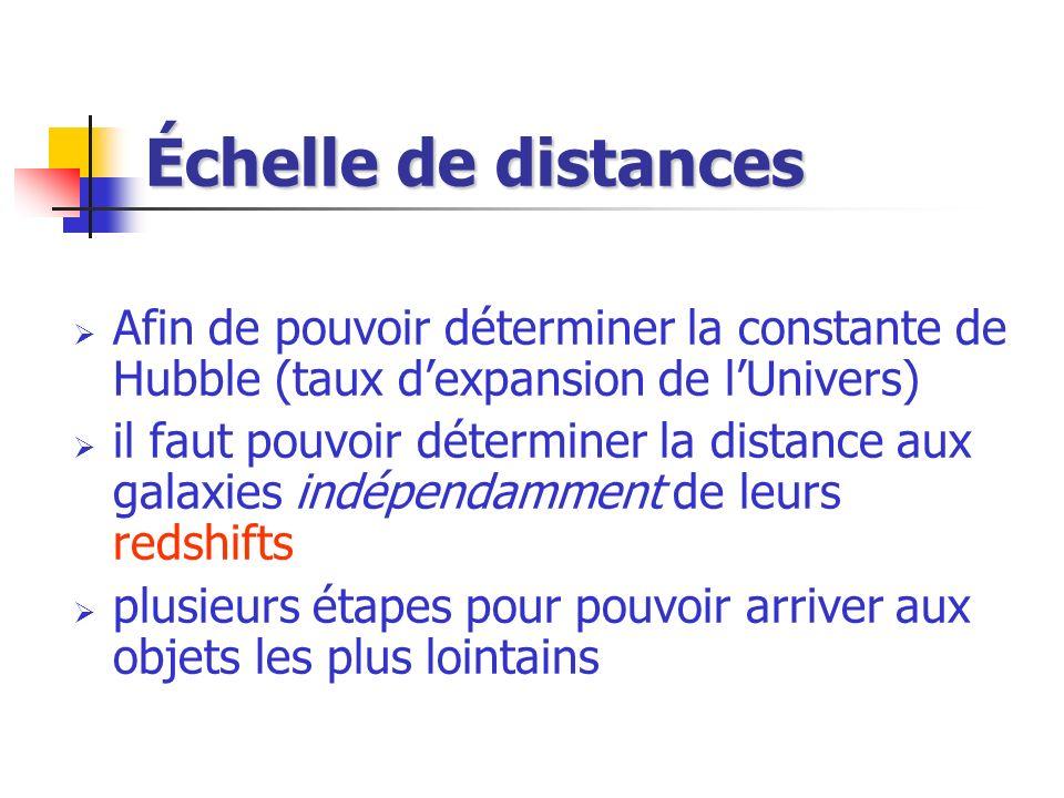 Échelle de distances Afin de pouvoir déterminer la constante de Hubble (taux d'expansion de l'Univers)