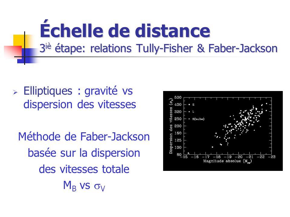 Échelle de distance 3iè étape: relations Tully-Fisher & Faber-Jackson