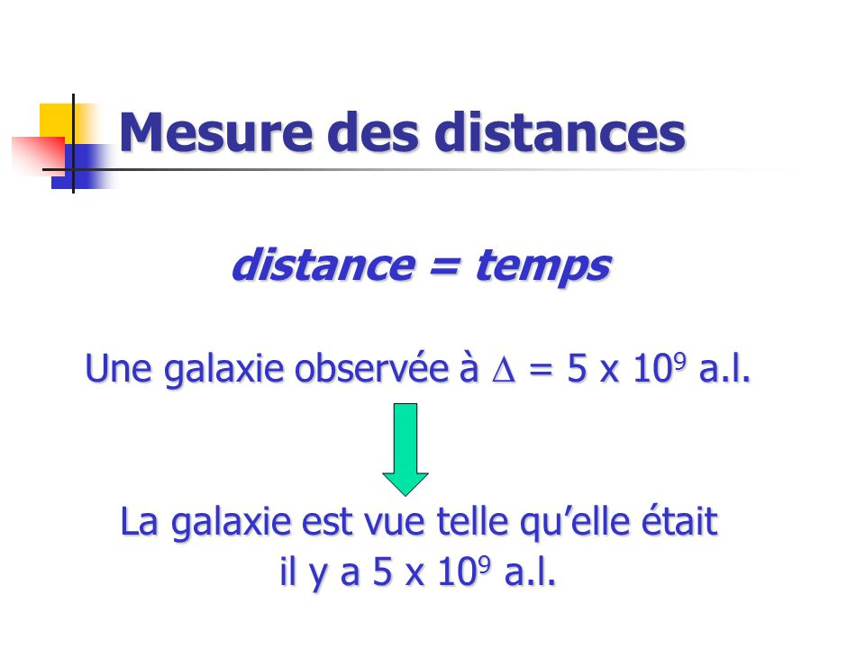 Mesure des distances distance = temps