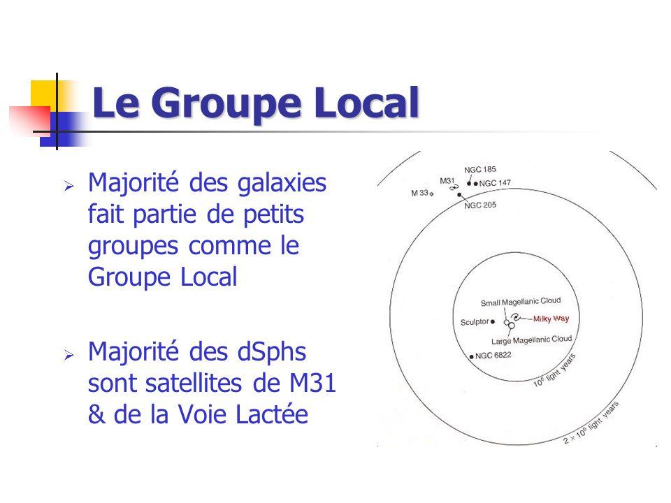 Le Groupe Local Majorité des galaxies fait partie de petits groupes comme le Groupe Local.