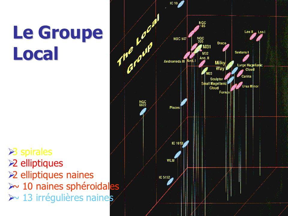 Le Groupe Local 3 spirales 2 elliptiques 2 elliptiques naines