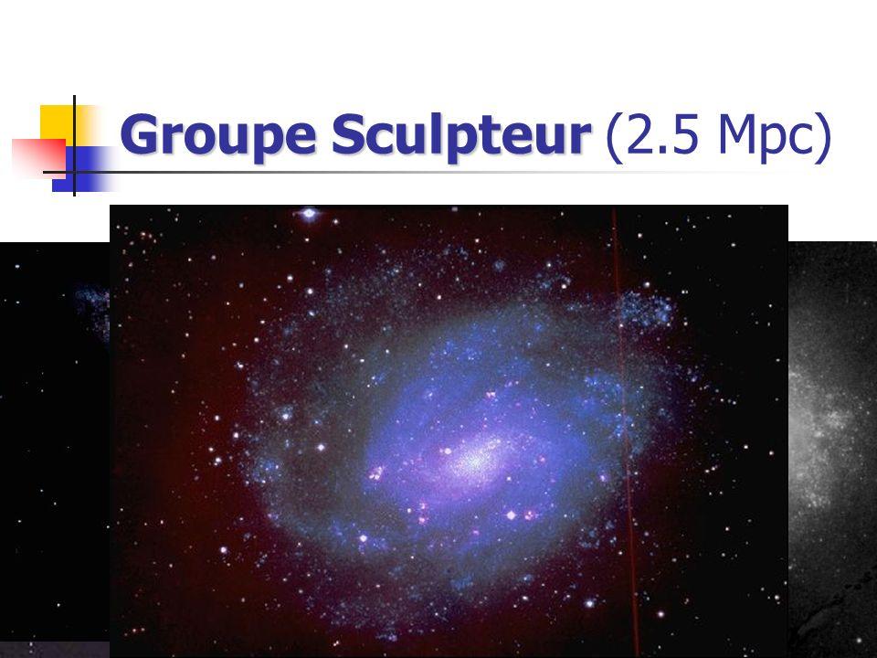 Groupe Sculpteur (2.5 Mpc)