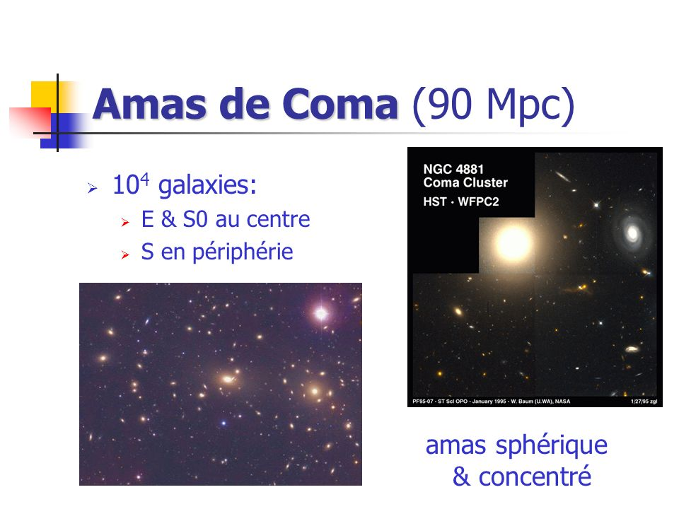 Amas de Coma (90 Mpc) 104 galaxies: amas sphérique & concentré