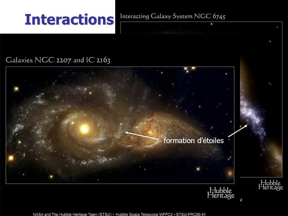 Interactions HST formation d'étoiles