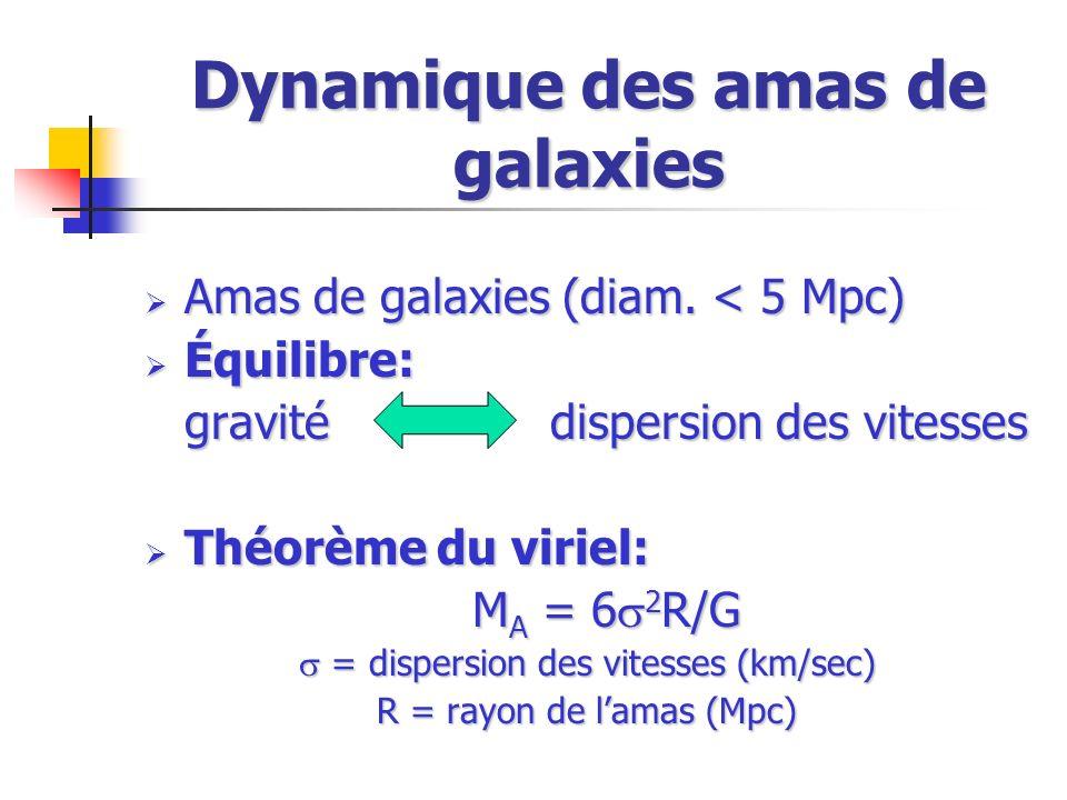 Dynamique des amas de galaxies