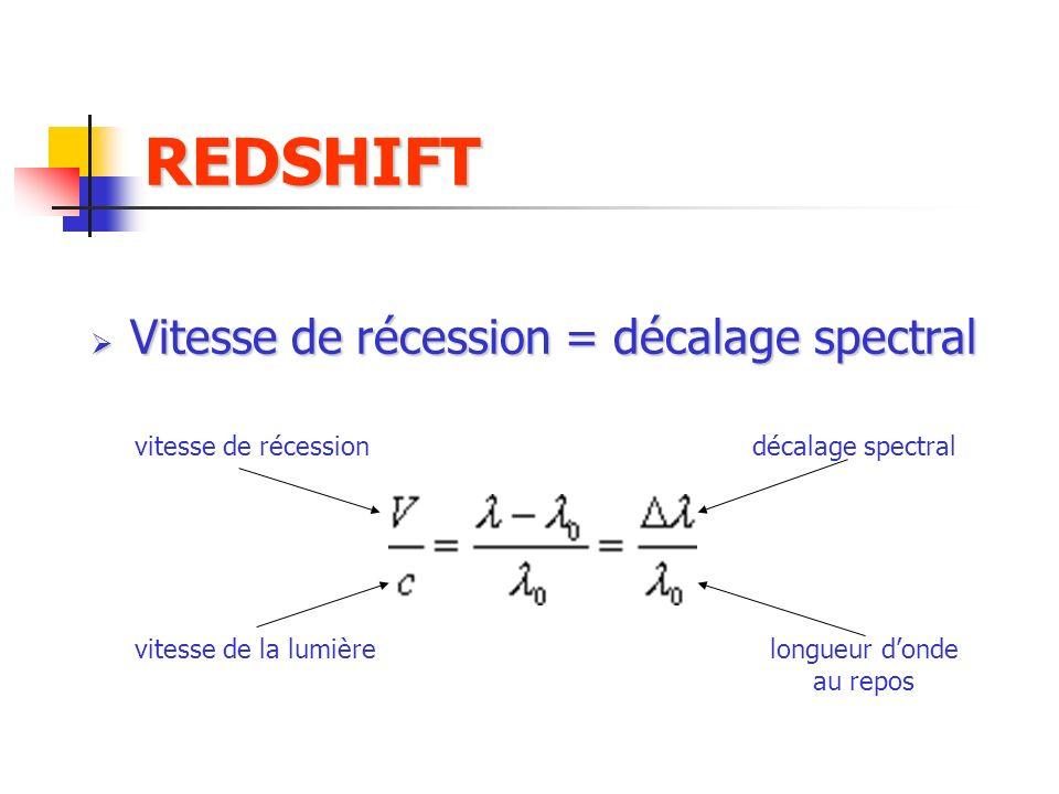 REDSHIFT Vitesse de récession = décalage spectral vitesse de récession