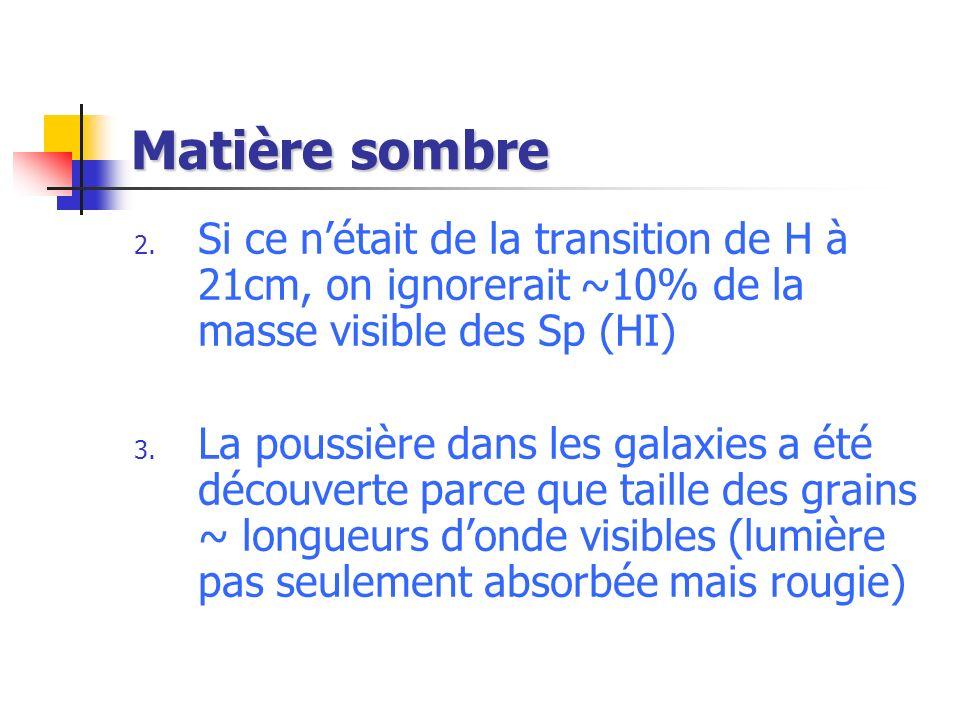 Matière sombre Si ce n'était de la transition de H à 21cm, on ignorerait ~10% de la masse visible des Sp (HI)