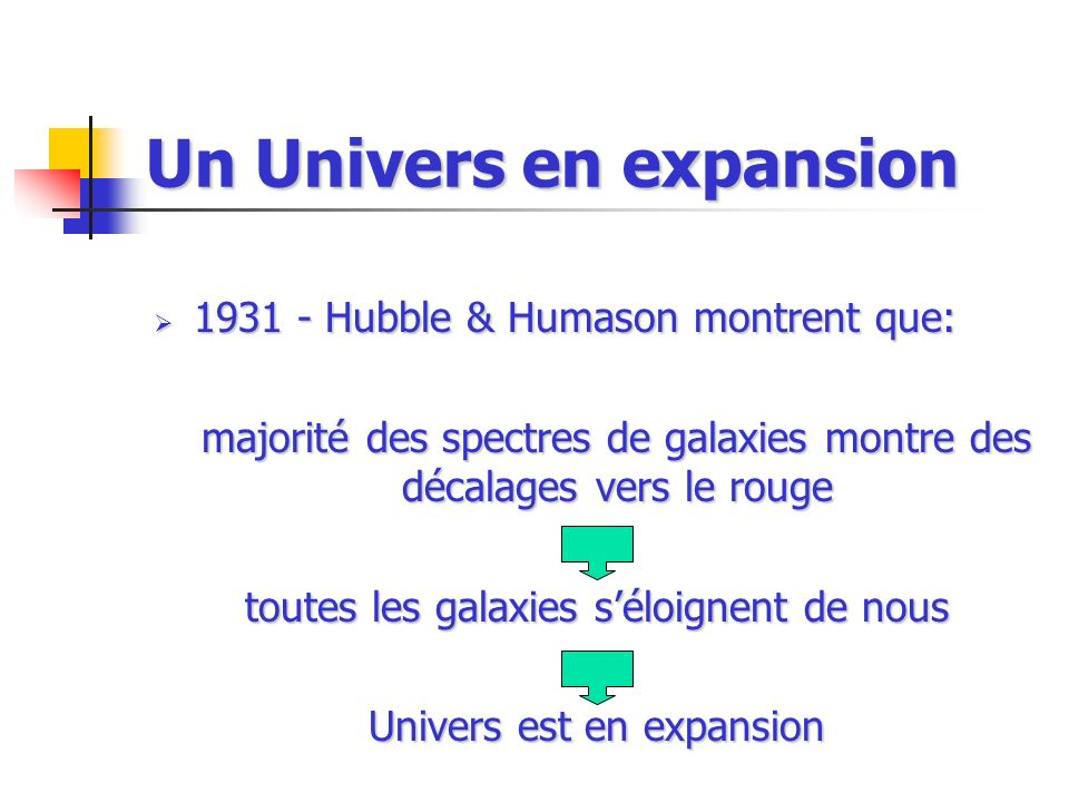 Un Univers en expansion