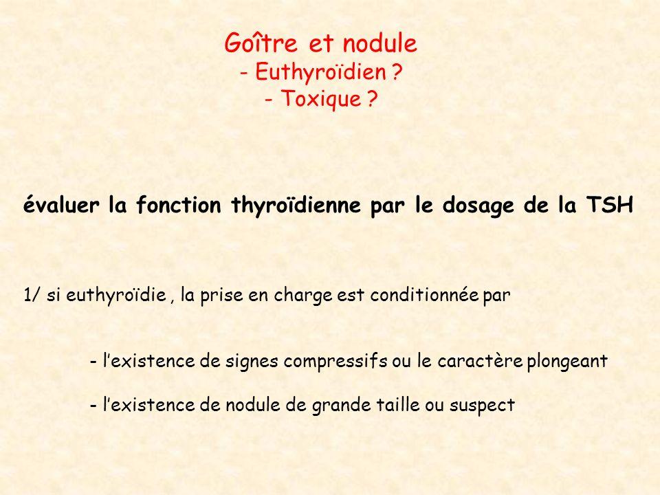 Goître et nodule - Euthyroïdien - Toxique