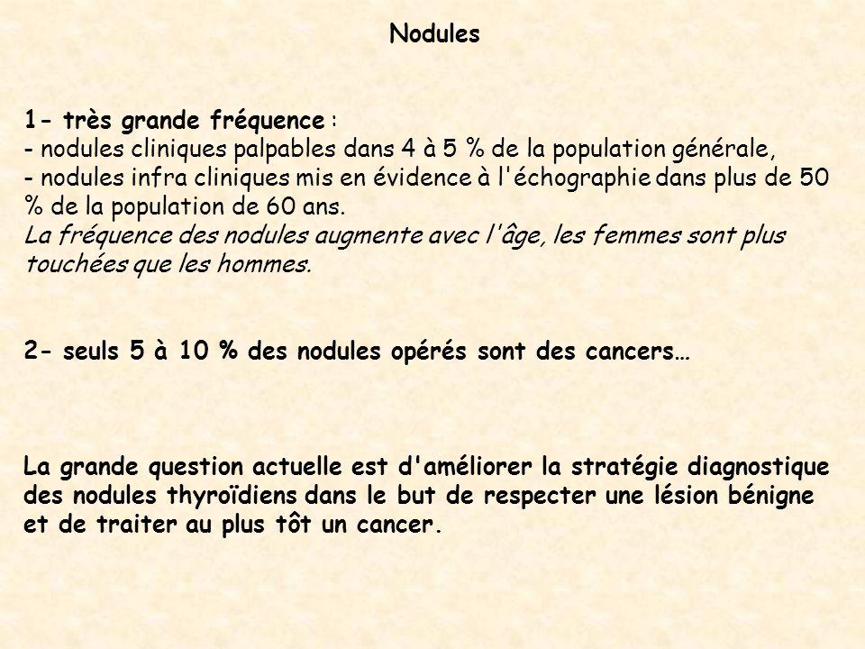 Nodules 1- très grande fréquence : nodules cliniques palpables dans 4 à 5 % de la population générale,