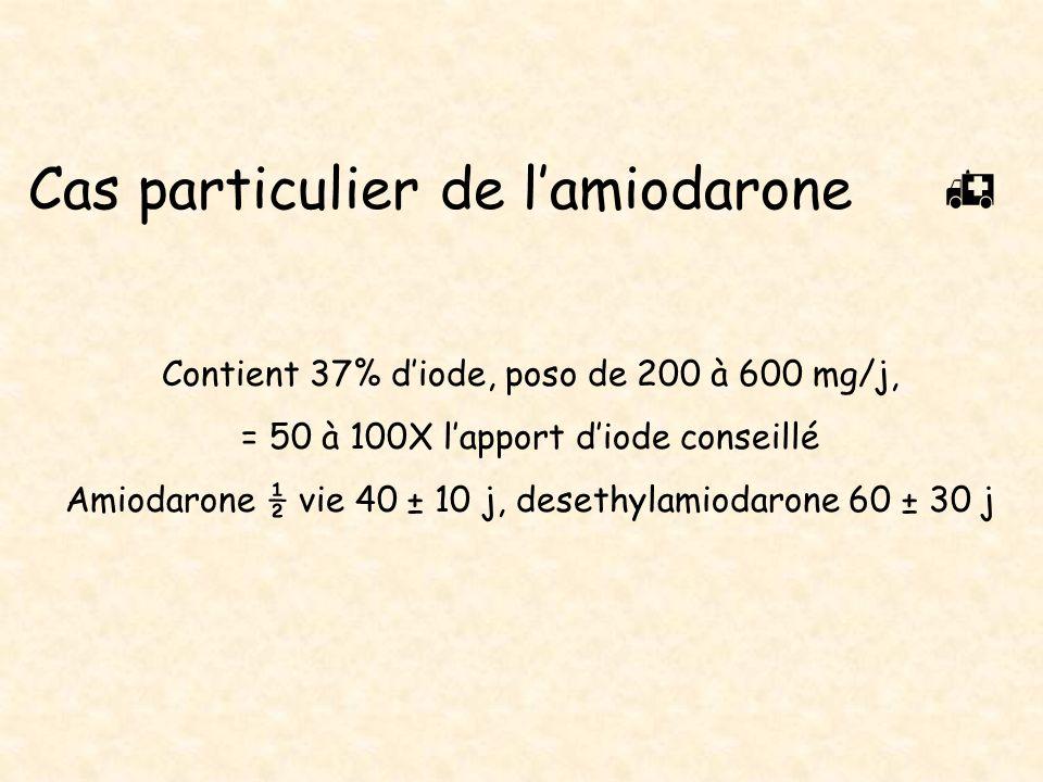 Cas particulier de l'amiodarone 