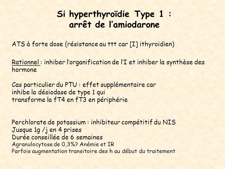 Si hyperthyroïdie Type 1 :