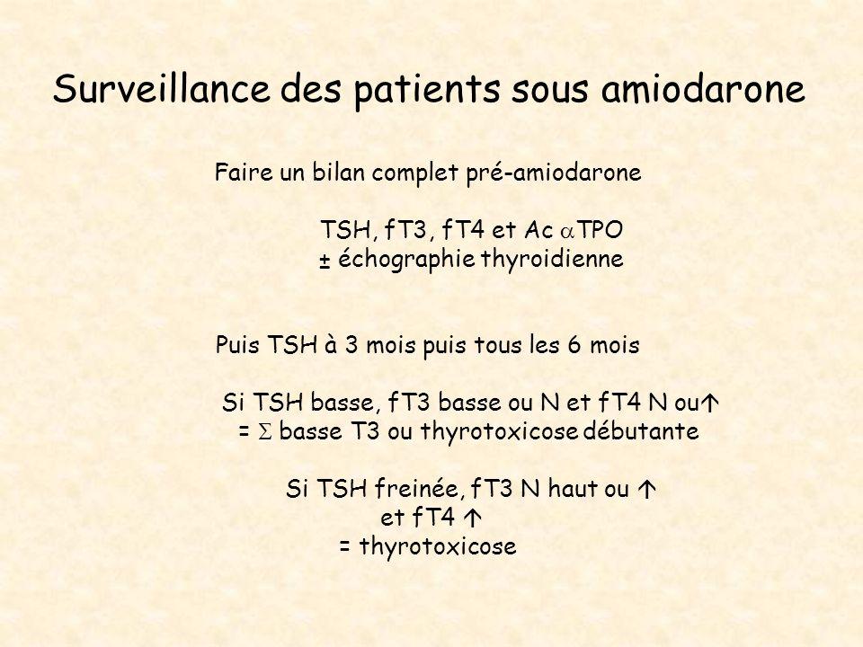 Surveillance des patients sous amiodarone