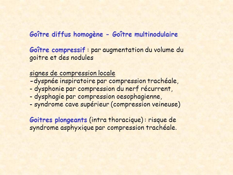 Goître diffus homogène - Goître multinodulaire