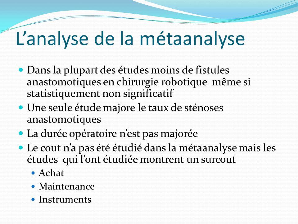 L'analyse de la métaanalyse