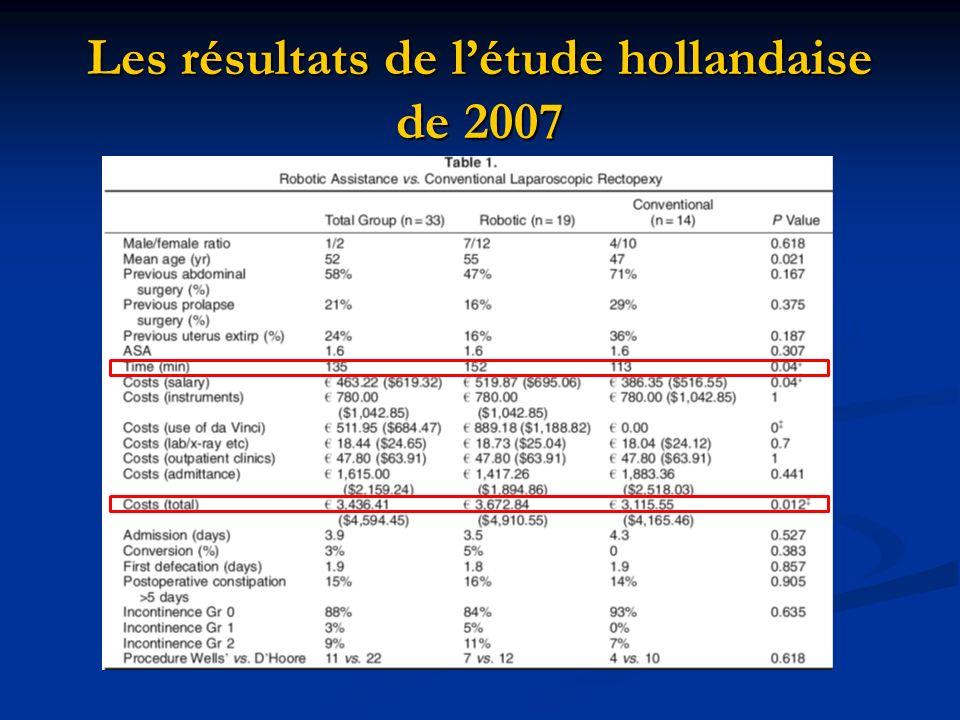 Les résultats de l'étude hollandaise de 2007