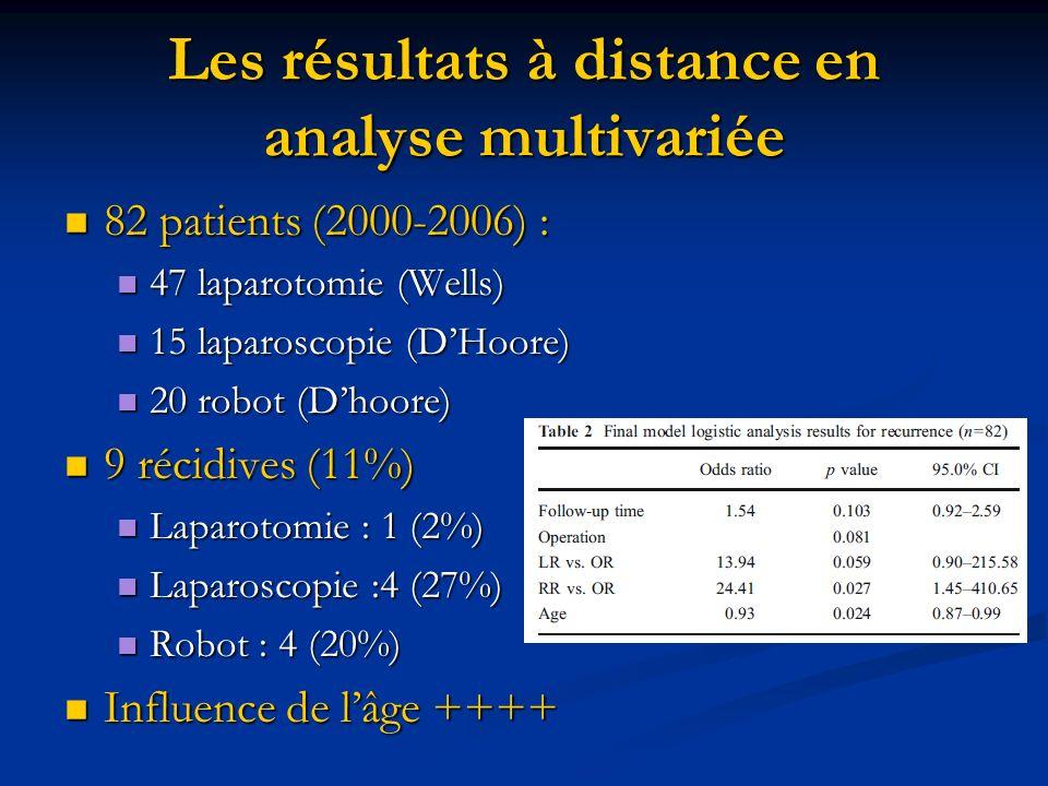 Les résultats à distance en analyse multivariée