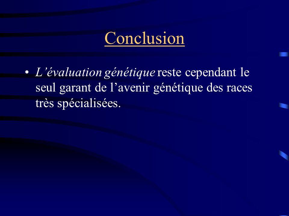 Conclusion L'évaluation génétique reste cependant le seul garant de l'avenir génétique des races très spécialisées.