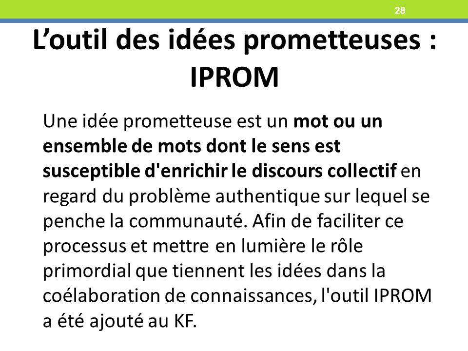 L'outil des idées prometteuses : IPROM