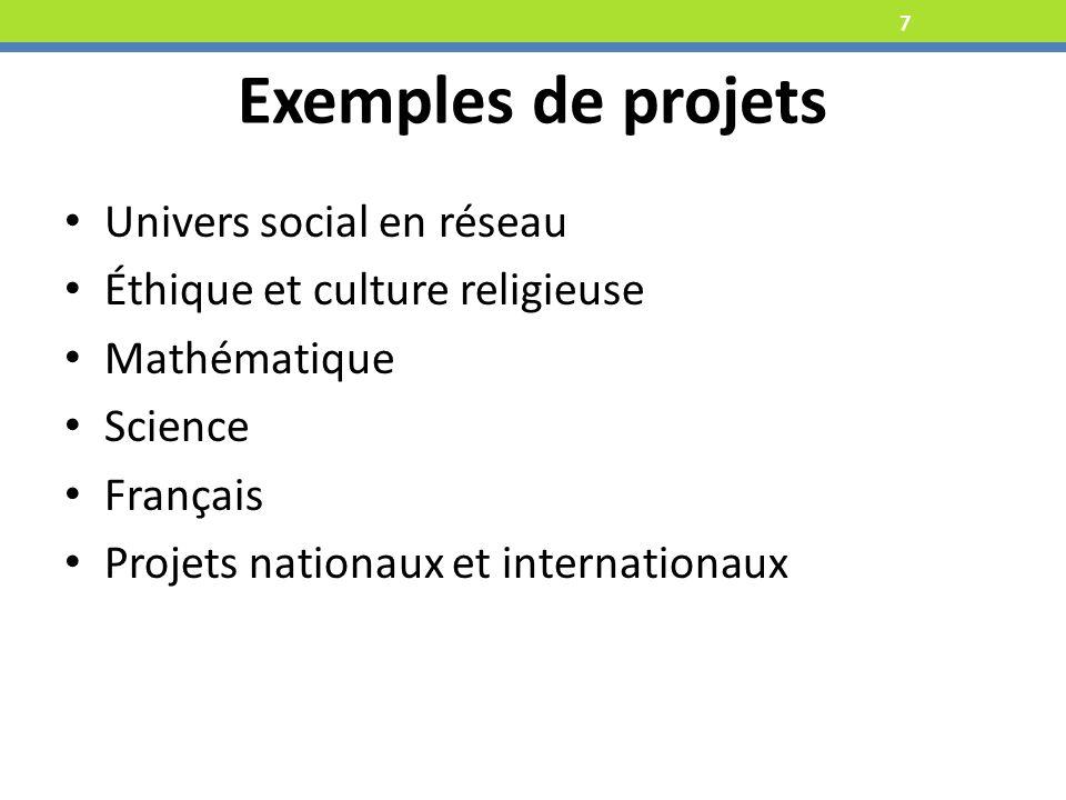 Exemples de projets Univers social en réseau