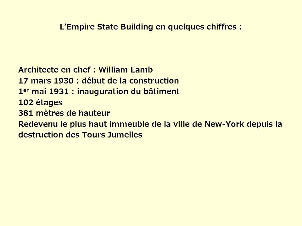 L'Empire State Building en quelques chiffres :