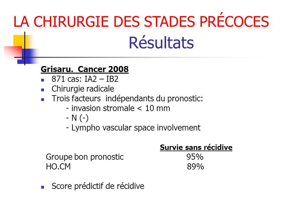 Résultats LA CHIRURGIE DES STADES PRÉCOCES Grisaru. Cancer 2008