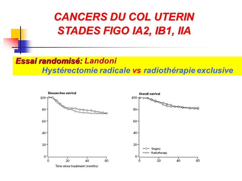 CANCERS DU COL UTERIN STADES FIGO IA2, IB1, IIA