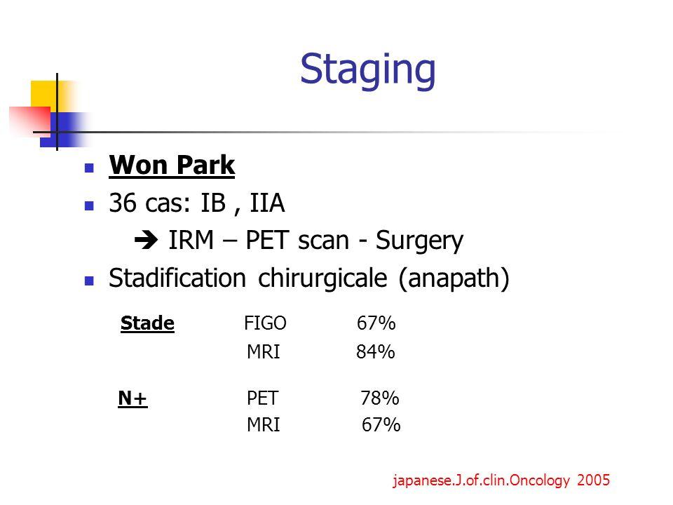 Staging Stade FIGO 67% Won Park 36 cas: IB , IIA