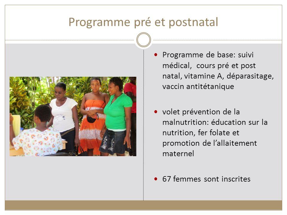 Programme pré et postnatal