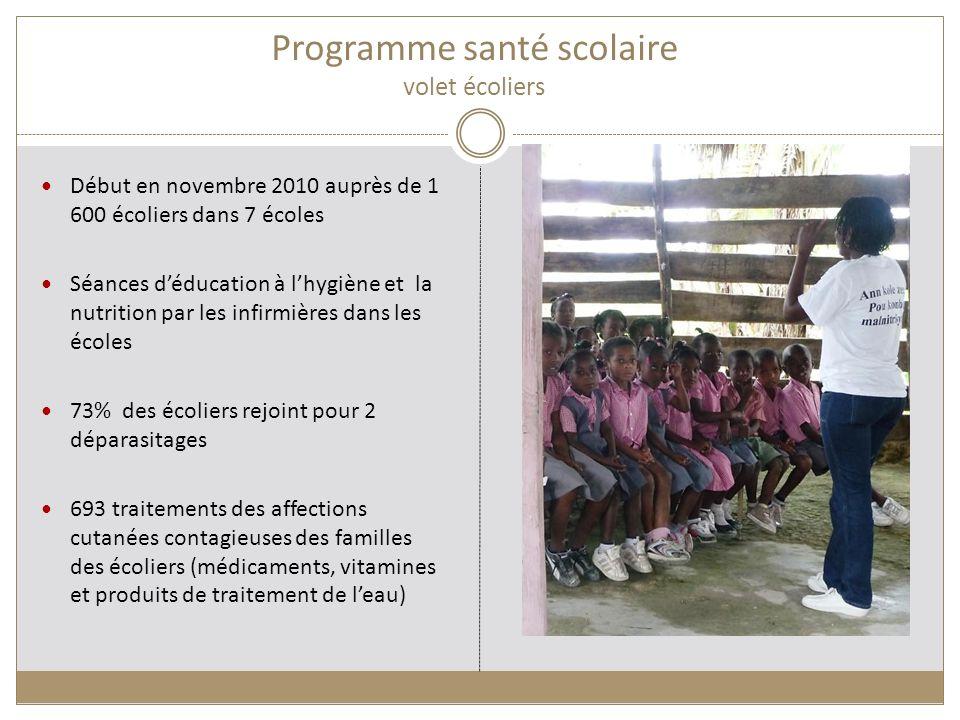 Programme santé scolaire volet écoliers