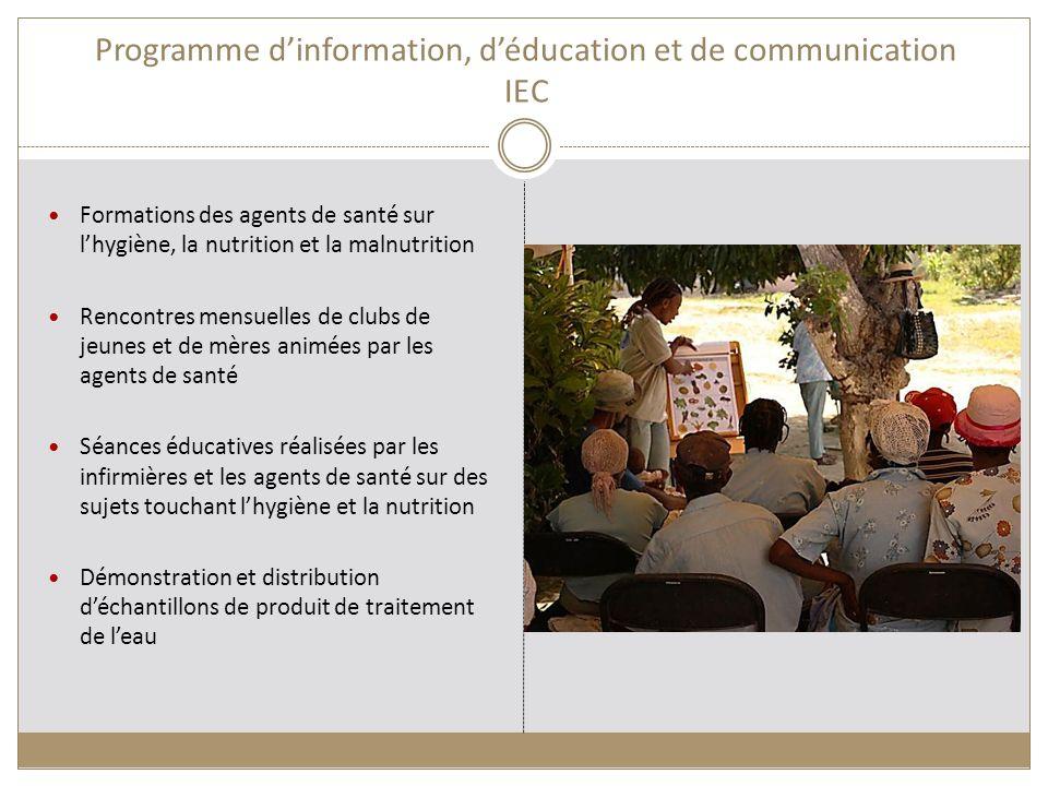 Programme d'information, d'éducation et de communication IEC
