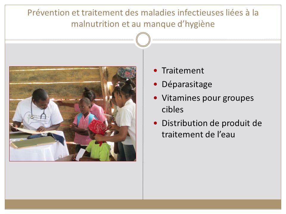 Prévention et traitement des maladies infectieuses liées à la malnutrition et au manque d'hygiène