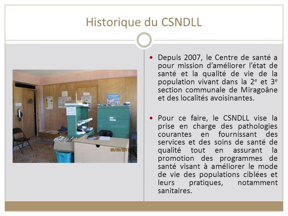 Historique du CSNDLL