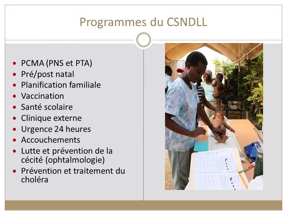 Programmes du CSNDLL PCMA (PNS et PTA) Pré/post natal