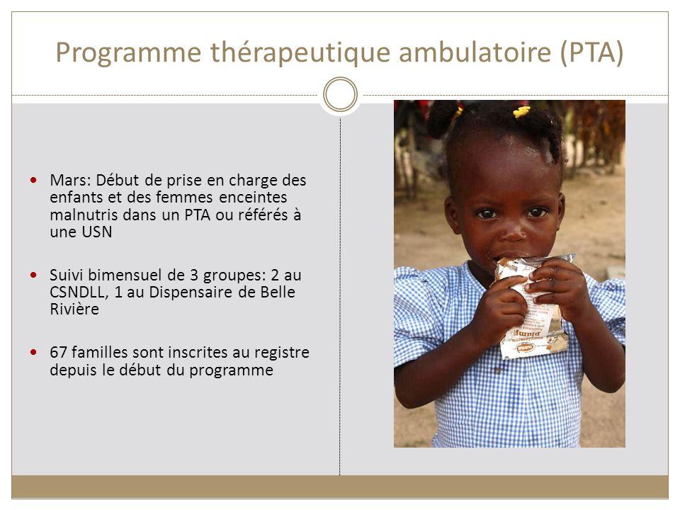 Programme thérapeutique ambulatoire (PTA)