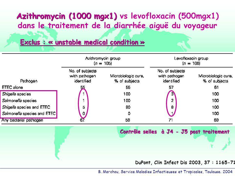 Azithromycin (1000 mgx1) vs levofloxacin (500mgx1) dans le traitement de la diarrhée aiguë du voyageur