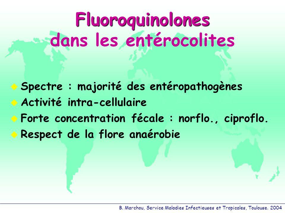 Fluoroquinolones dans les entérocolites