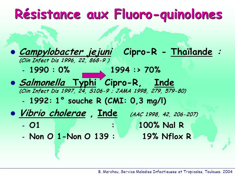Résistance aux Fluoro-quinolones