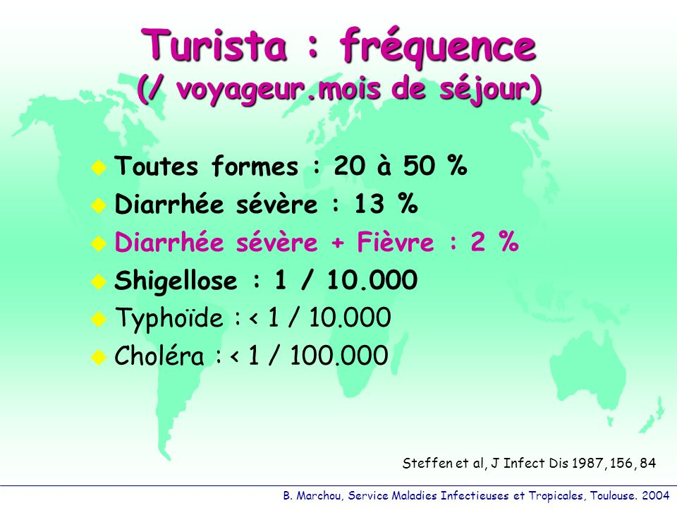 Turista : fréquence (/ voyageur.mois de séjour)