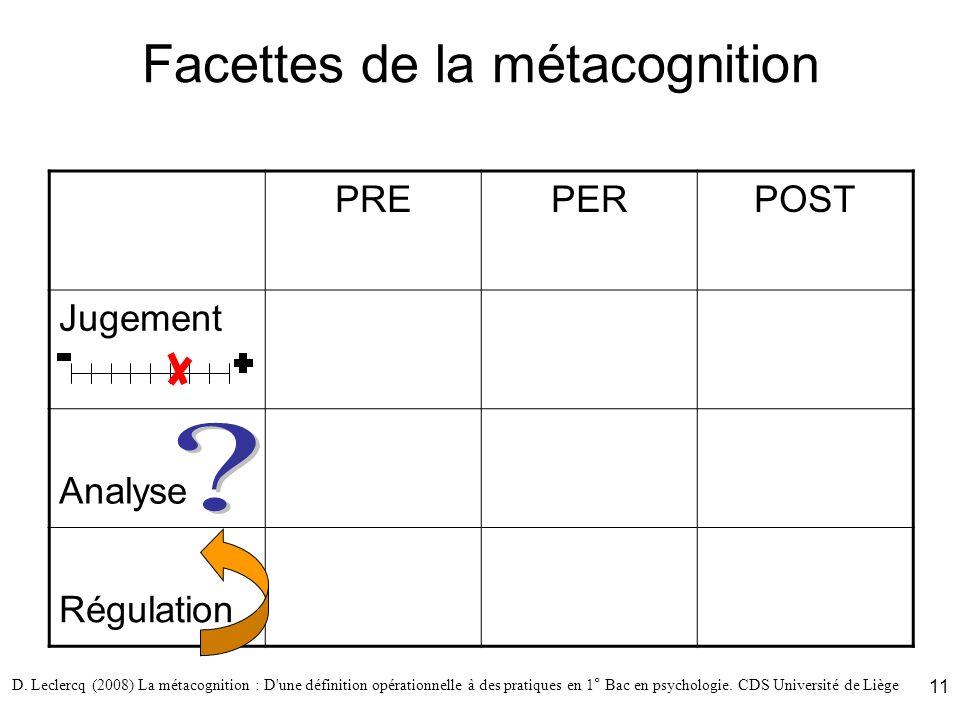 Facettes de la métacognition