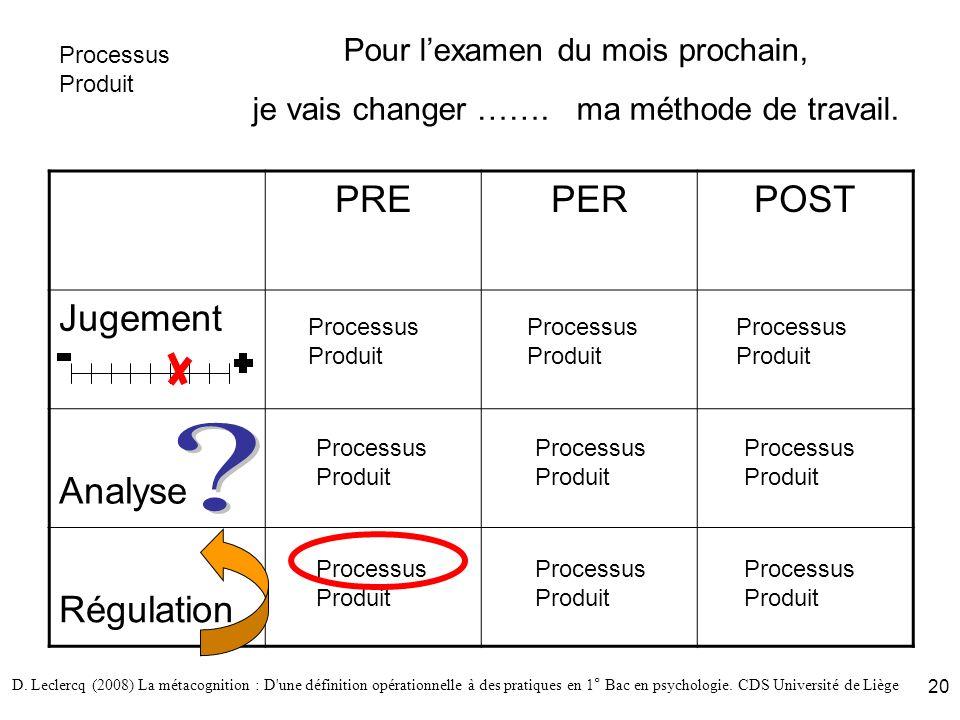 PRE PER POST Jugement Analyse Régulation
