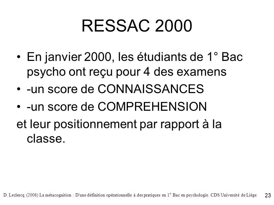 RESSAC 2000 En janvier 2000, les étudiants de 1° Bac psycho ont reçu pour 4 des examens. -un score de CONNAISSANCES.