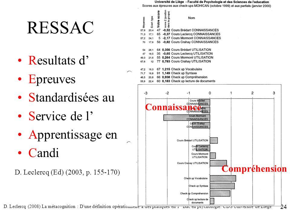 RESSAC Resultats d' Epreuves Standardisées au Service de l'