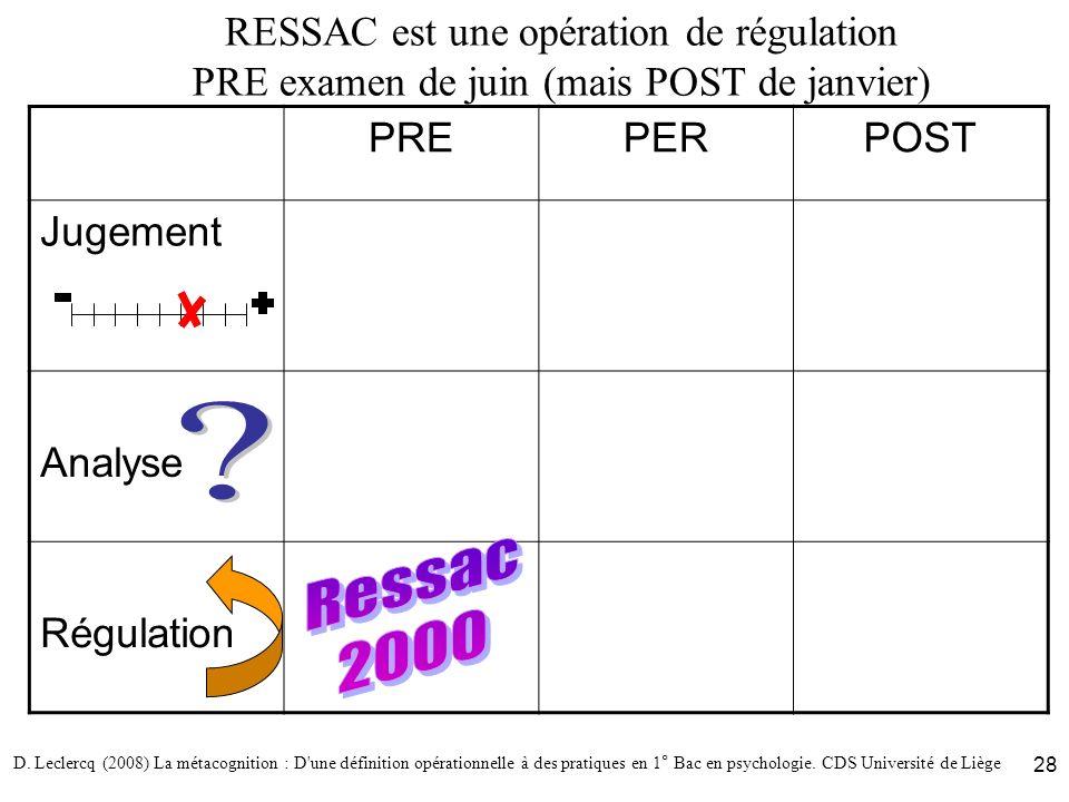 RESSAC est une opération de régulation PRE examen de juin (mais POST de janvier)
