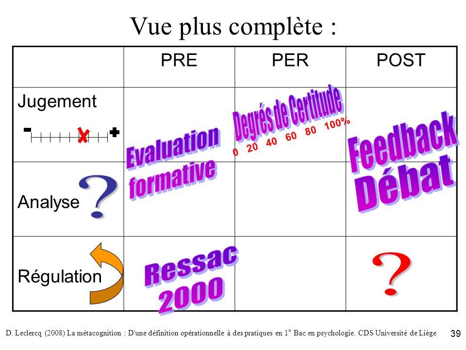 Vue plus complète : Degrés de Certitude Feedback Evaluation formative