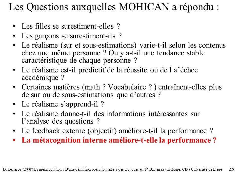 Les Questions auxquelles MOHICAN a répondu :