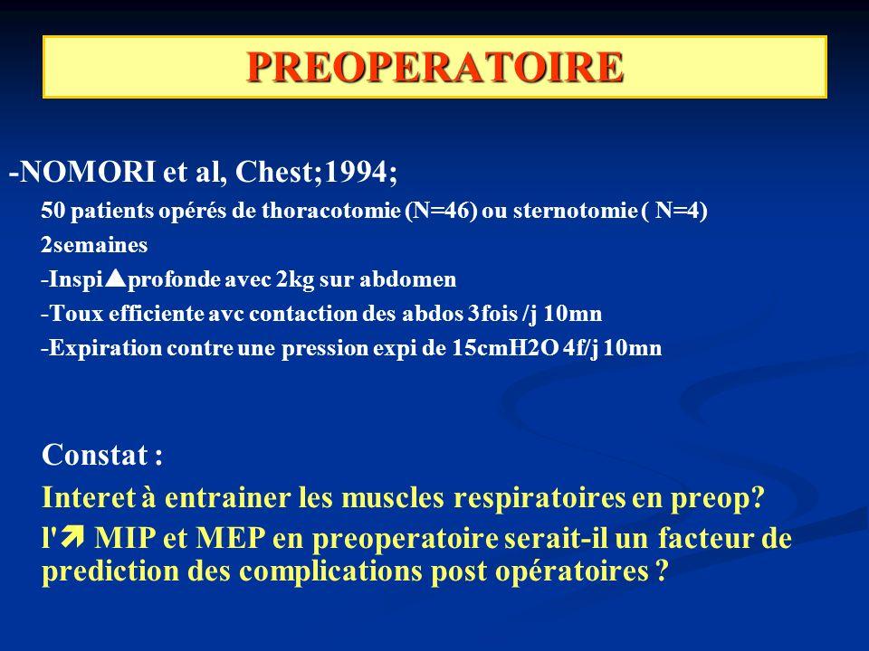PREOPERATOIRE -NOMORI et al, Chest;1994; Constat :