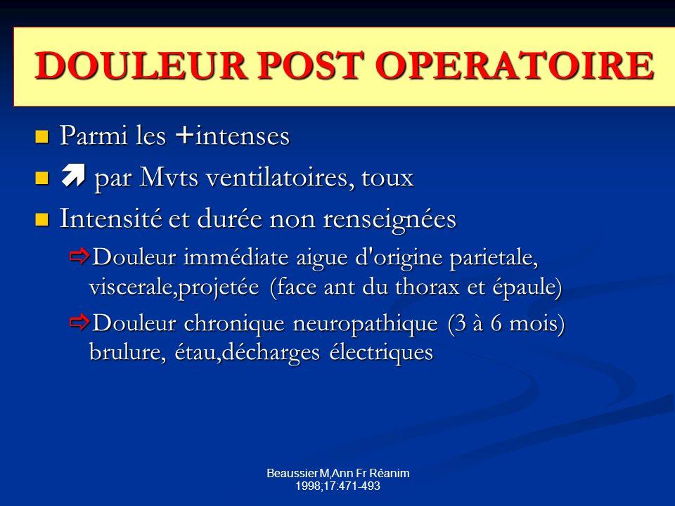 DOULEUR POST OPERATOIRE