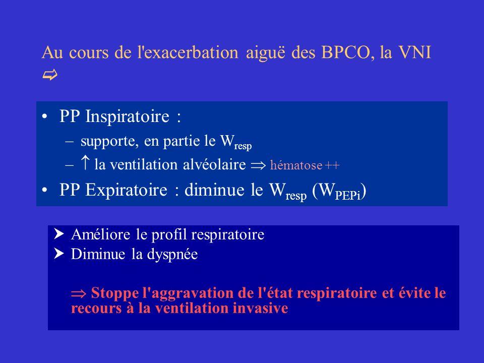Au cours de l exacerbation aiguë des BPCO, la VNI 