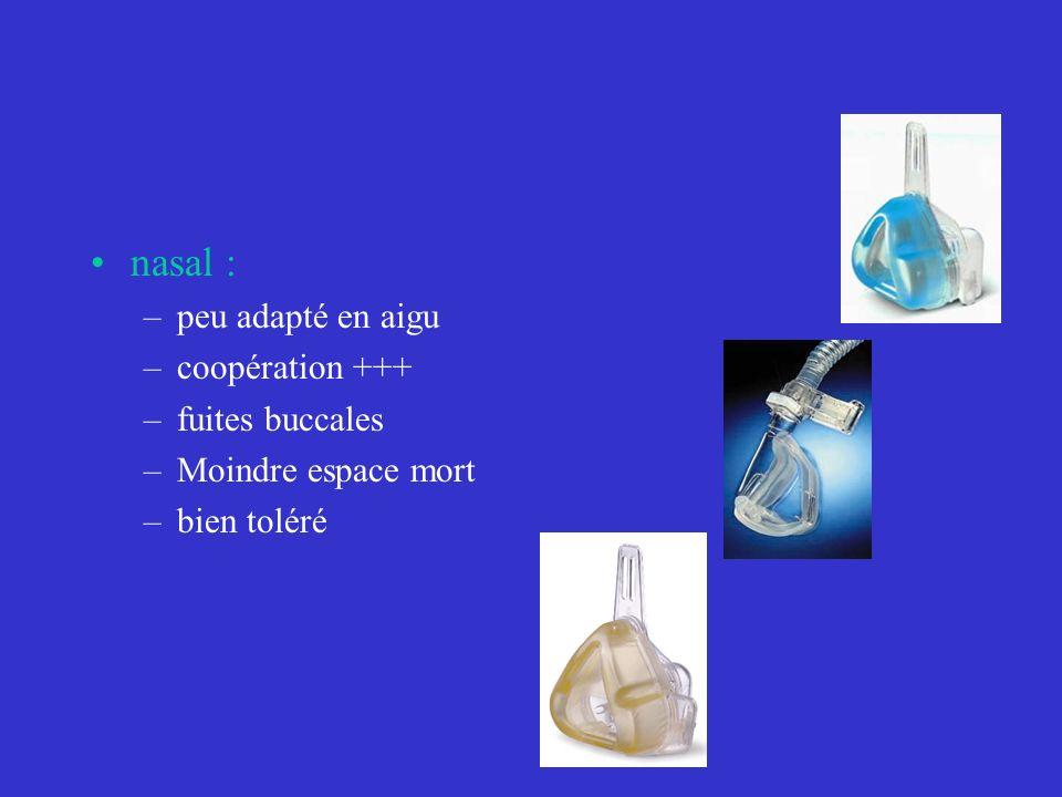 nasal : peu adapté en aigu coopération +++ fuites buccales